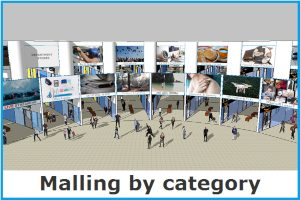 Image link to Malling by category